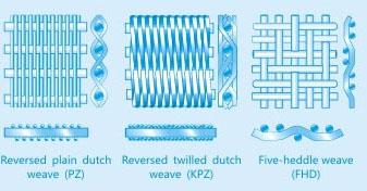 镍网,镍丝网,镍丝布,纯镍丝网,镍丝编织网,镍合金网,镍合金丝网