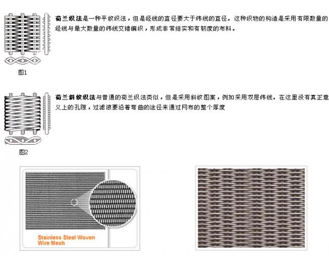 不锈钢平纹席型网 不锈钢斜纹席型网 不锈钢方孔网 不锈钢反织带式网 不锈钢平纹席型网 不锈钢斜纹席型网 不锈钢方孔网 不锈钢反织带式网